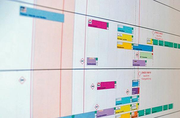 Digitale Planung des Lean-Construction-Prozesses